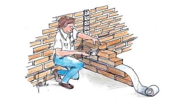 Perpendicular walls: Building Techniques